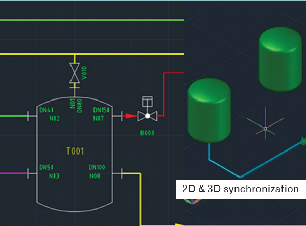 Anlagenplanung und den Anlagenbau Software  P&ID   3D ...